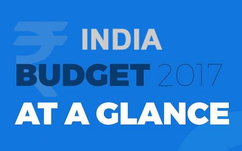 Budget highlights 2017